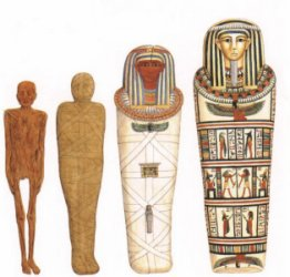 The Music & Dance of Ancient Egypt